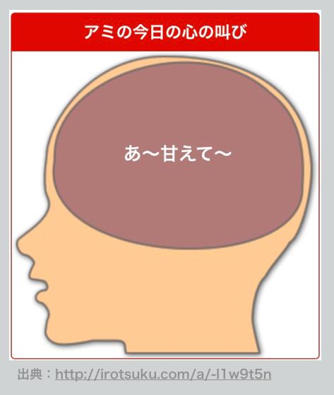 アミさんの脳内で起きていること
